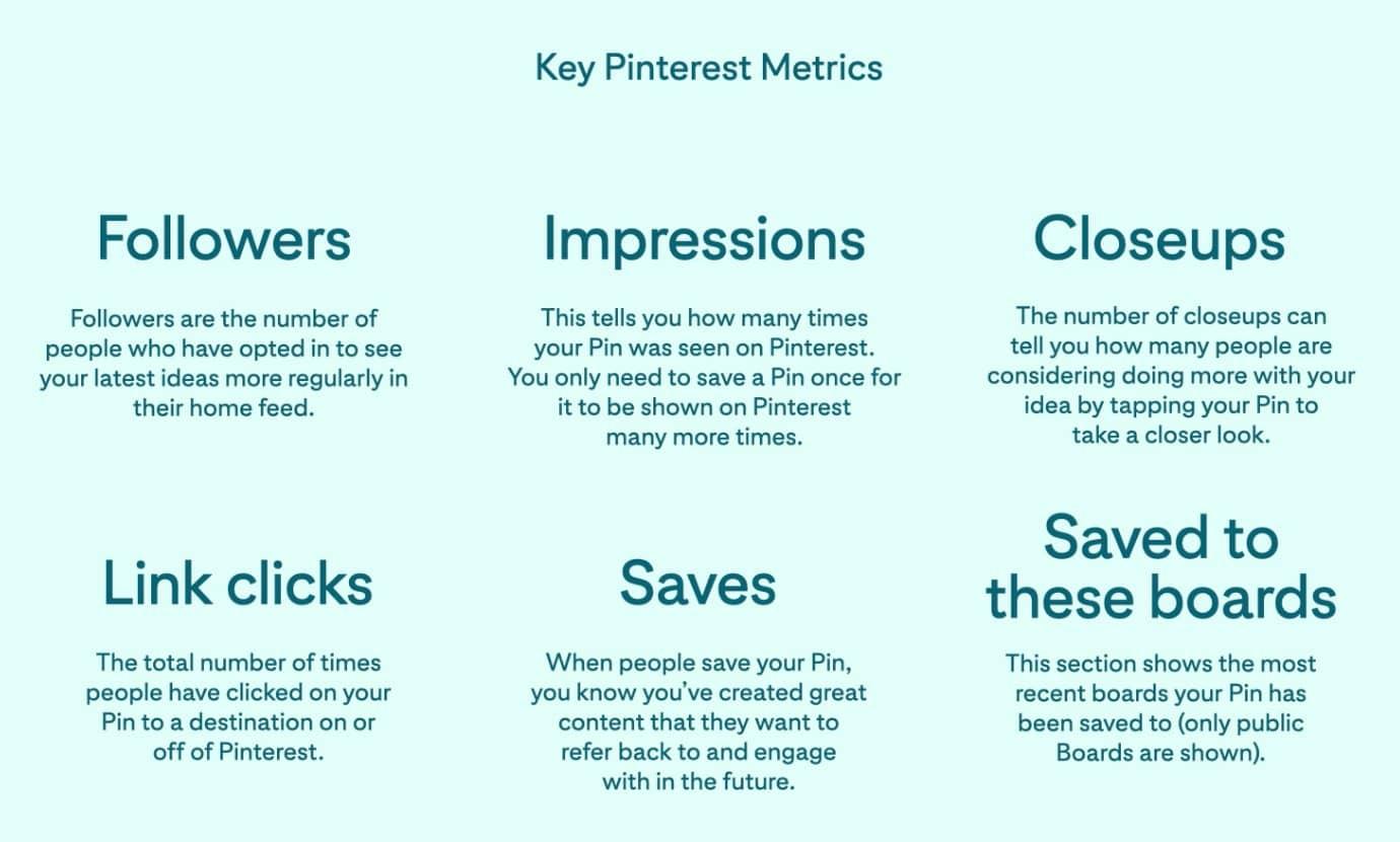 Image with Key Pinterest Metrics